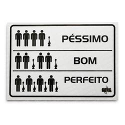 Placa-Kong-Pessimo-Bom-Perfeito